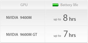macbook-pro-bateria